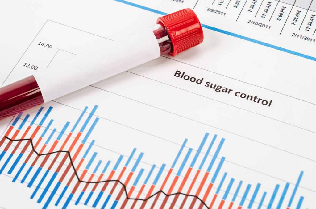 blood sugar control graph with blood vial