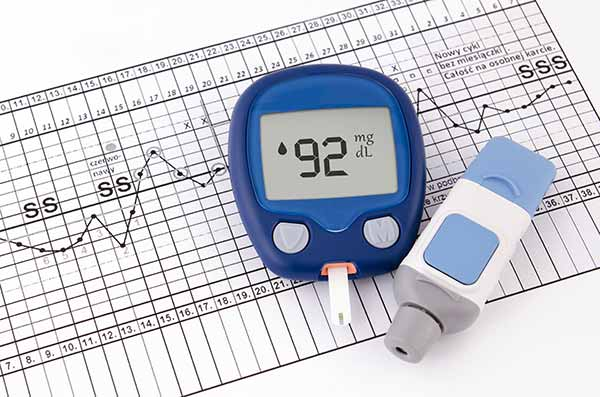 glucometer with blood sugar graph
